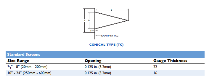 Conical Type (TC)