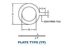 Plate Type (TP)